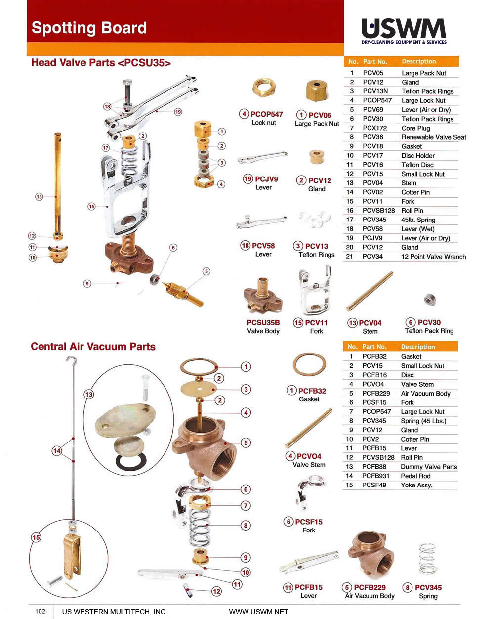 cissell dryer ct075 parts manual