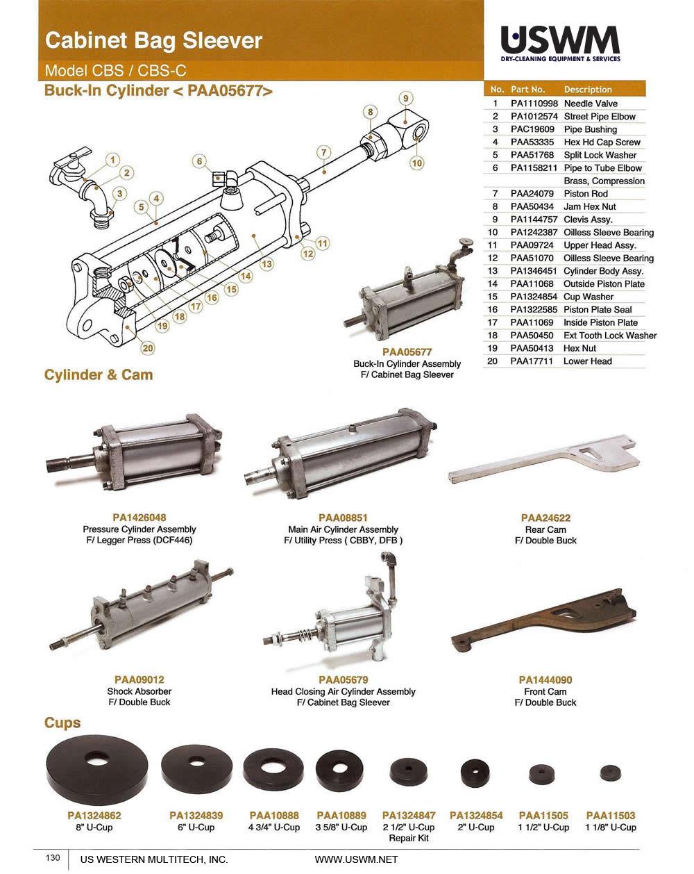 Ajax Cabinet Bag Sleever Parts, Buck-In Cylinder, Model CBS, CBS-