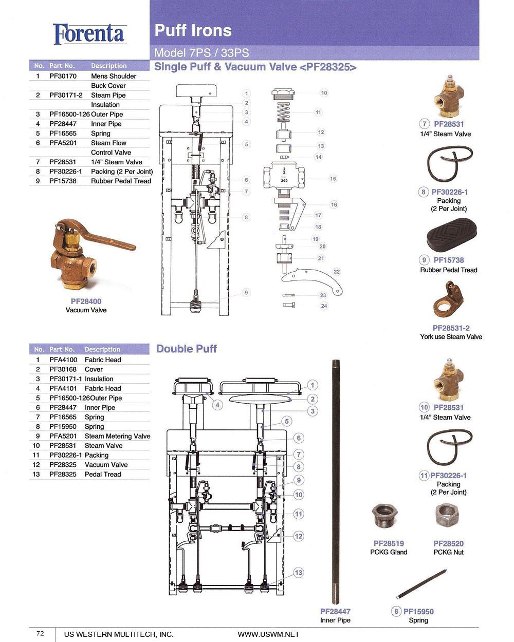 Forenta Shirt Press Electiical Wiring Diagram